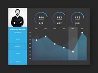 Daily UI #018 –Analytics Chart
