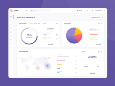 Paxel Corp Dashboard