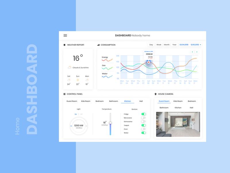 Dashboard for SMART Home app dashboard ui dashboard visual design ux ui smarthouse smarthome smart