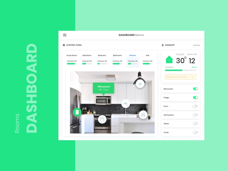 Dashboard for SMART Home: ROOMS dashboard design dashboard app dashboard ui dashboad dailyui mobile app web visual design ux ui