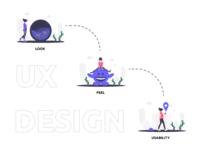 Illustration: UX Design