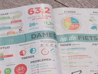 Grinta Infographic published