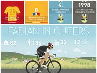 Cancellara infographic