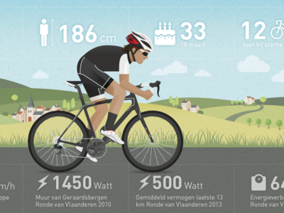 Fabian in numbers illustration illustrator vector-based din bold din cyclist cycling inforgraphic village icons
