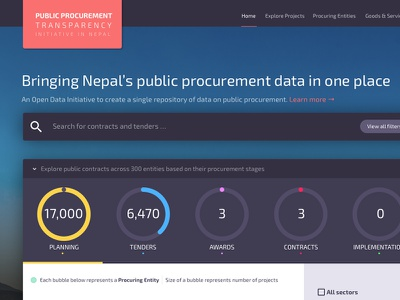 Public Procurement Transparency radial graph visualization graph procurement transparency open data open contracting