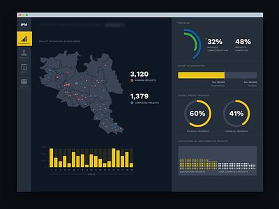 Dashboard progress bar radial graph map bar chart charts progress efficiency monitoring dashboard