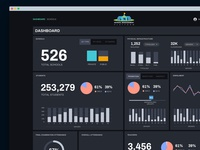 Dashboard for a School Management Platform