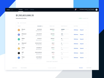 Introducing the new Coinbase Custody 👋 web product design portfolio redesign cryptocurrency crypto coinbase