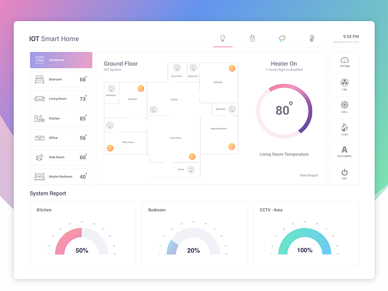 Smart Home - IOT System web dashboard system home iot