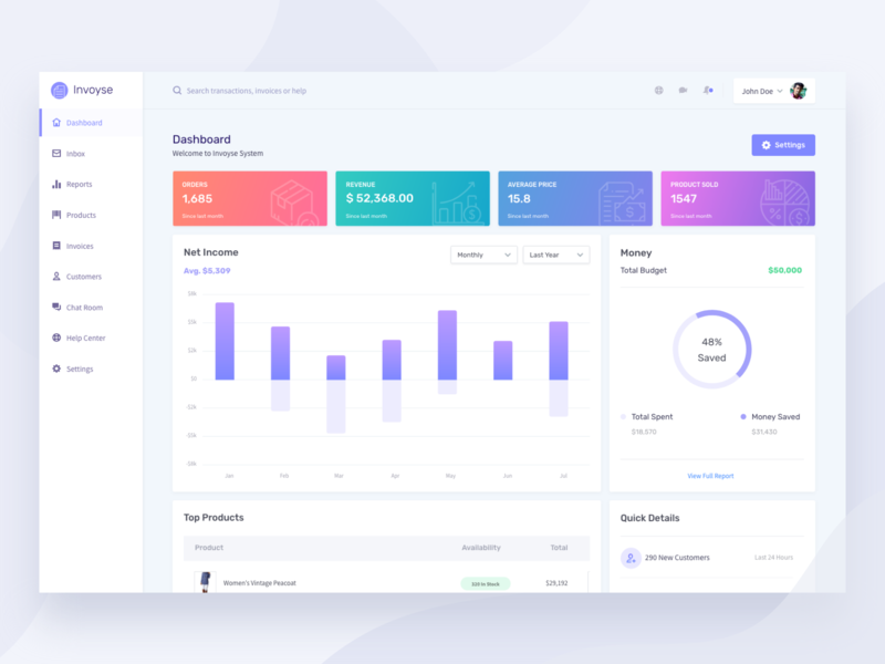 Invoyse - SaaS Billing Software ui invoice erp software billing colors behance dribbble web ux design minimal interface ui pack uiux