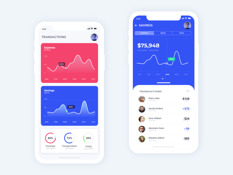 Transactions app apps behance illustration design minimal ios interface dribbble ux ui