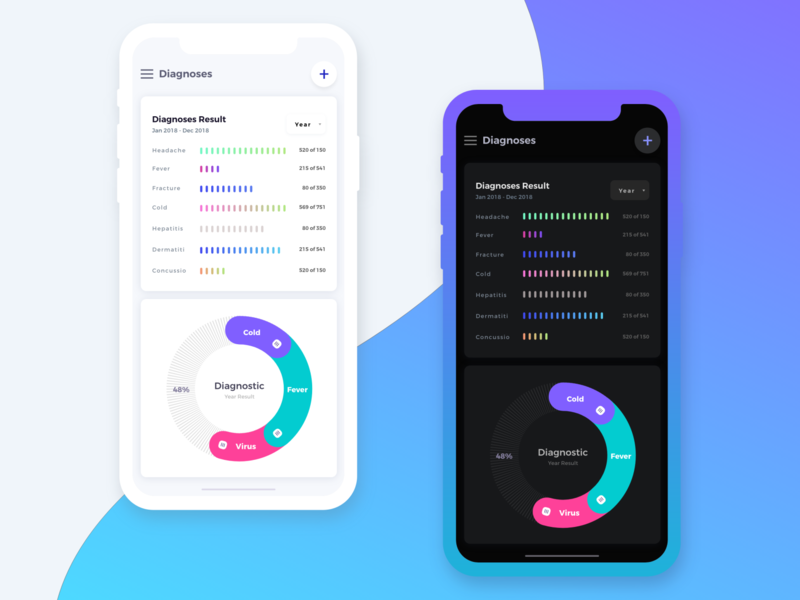 Diagnosis App apps colors design ios ui ux minimal interface dribbble health medical diagnosis