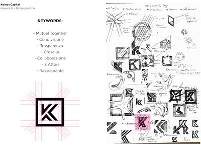 Logo Design Process - Sketch + Keywords k branding design brand design logo design logos logodesign logotype branding typography andreabusnelli vector design icon logo