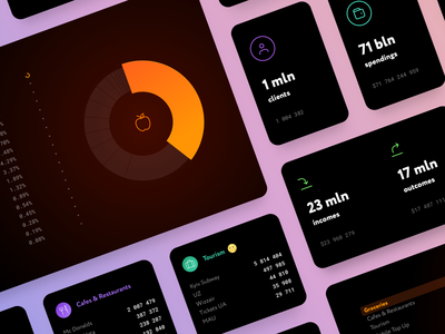 Monobank Dashboard