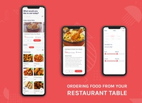 Ordering Food  From Your  Restaurant Table