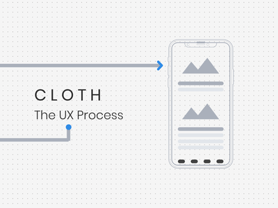 Cloth - The UX Process web ux user ui prototype mobile interface interaction fashion experience creative app
