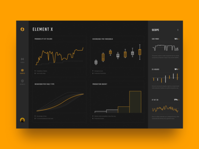 Dashboard for engineers