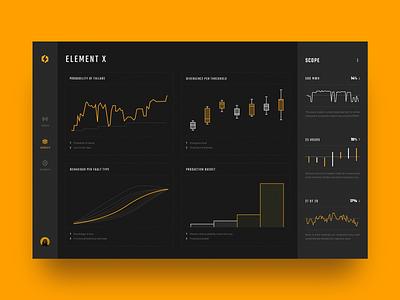 Dashboard for engineers dark statistics ux  ui data visualisation analytics data chart energy engineers saas app dashboard design dashboard ui dashboard