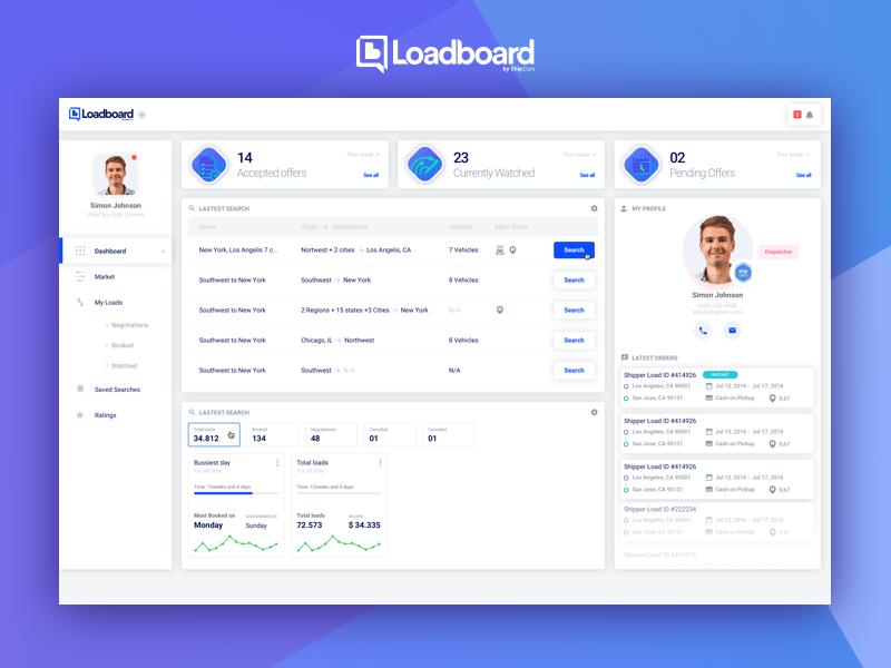 Webapp Dashboard | Loadboard visualization interface data profile app marketplace ui ux dashboard webapp