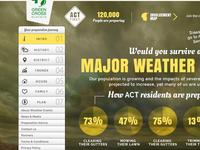 ACT First | Green Cross Australia