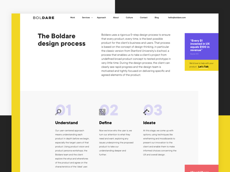 Boldare Design Process graphic design agency process interface landing page