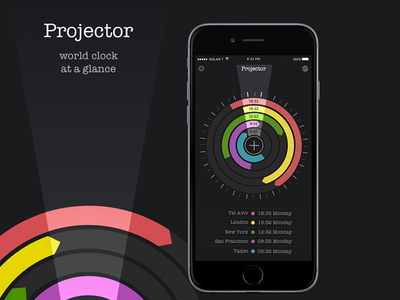 Projector | World clock at a glance