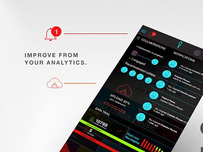 Ona Ark App analytics learning analytics data
