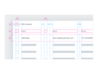 Data Table UX/UI – Density