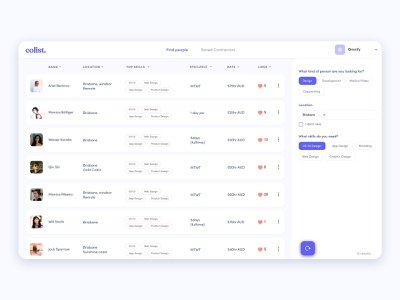 Colist product design list table dashbaord uxui ux product