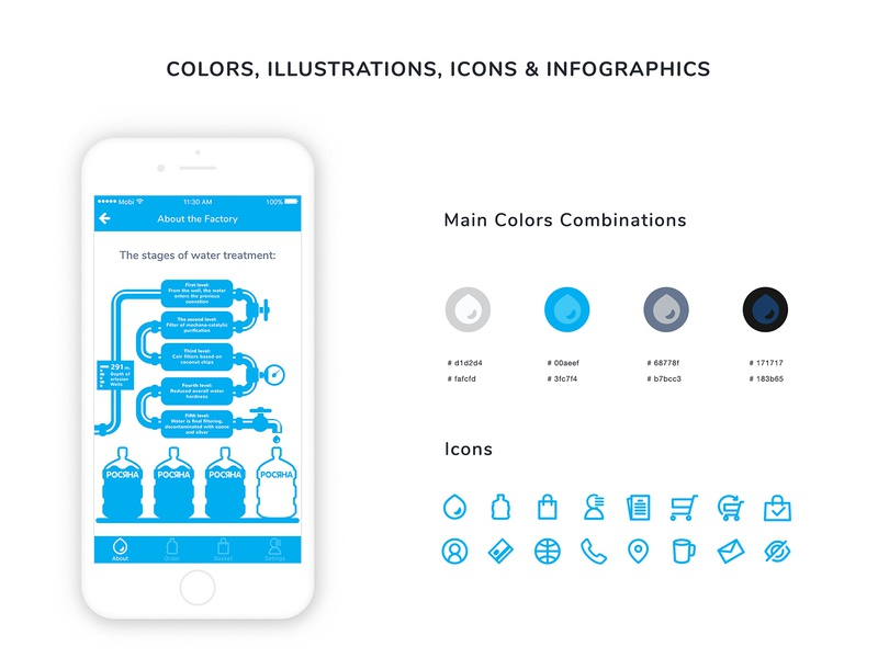 Rosiana app: colors, illustrations, icons and infographics blue ui design uiux water mobileapp mobile app design infographic icon ui design visual design illustration colors palette color chart