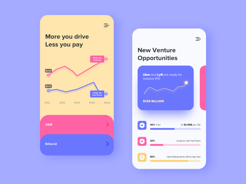 New Venture Opportunities chart research concept ux design ui design mobile ui