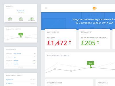 Dashboard ux ui app dashboard web minimalistic minimalism minimal