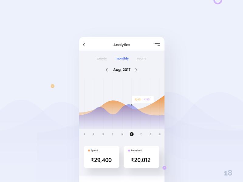 Analytics Chart - Daily UI:: #018