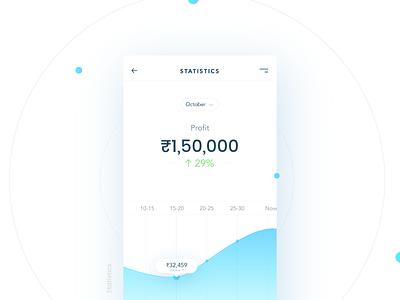 Statistics- Daily UI:: #066 popup tooltip statistics mobile ios indicator finance dailyui graph money profit chart