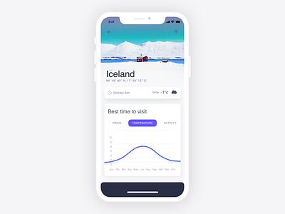 Travel App Concept mobile app destination iceland travel contest adobexduikit