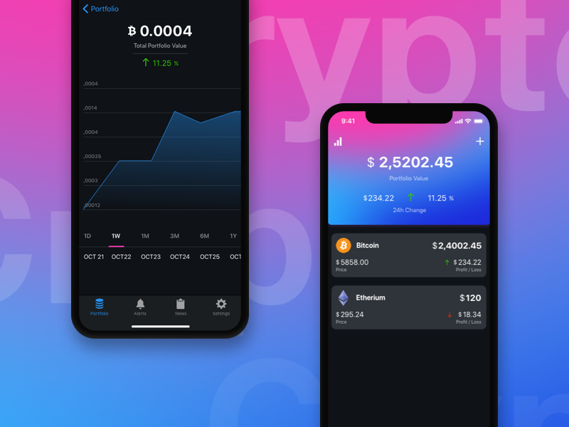 Ios app cryptocurrency charts