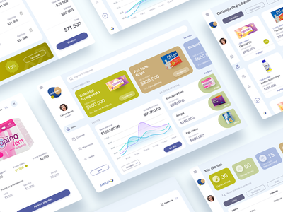 Tablet dashboard farmacy ios profile icons weaves interaction dribblers interface design ux interface ui table mobile list bot app dasboard accordion dashboard mobile cards chart medicines farmacy dashboard