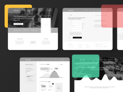 Wireframes for CreditRank