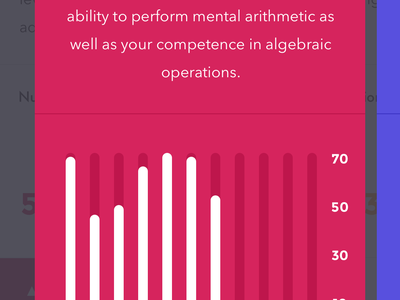 Neuronation Evaluation screen evaluation simple light sketch app redesign graph statistic ios