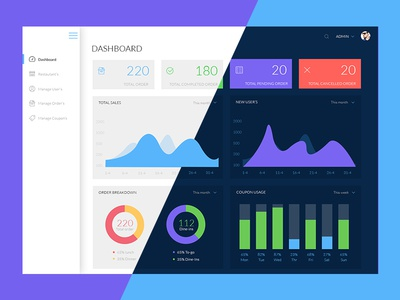 Material Dashboard Free PSD