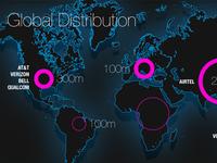 Global Slide