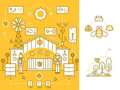 NYT x IBM BEE-2-B article  data ecosystem watson technology environment bees line ibm illustration