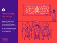 SMR: Machine Learning