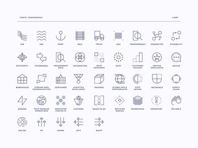 Forto Iconography line icon designer icon design ui icons branding and identity branding line icons line art geometric custom icons custom icon set icons agrib forto abstract icons literal icons logistics shipping icons icon set iconography