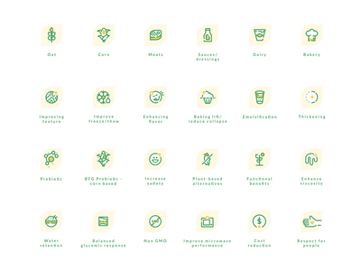 Agrifiber Iconography benefits agrib line icons plant based dairy grocery food products farming agricultural agriculture food icons icons corn oat food and beverage food and drink custom icon design icon designer icon set iconography