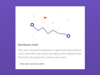 Burndown chart for milestones onboarding illustration issues empty state date milestone git gitlab agile graph chart burndown