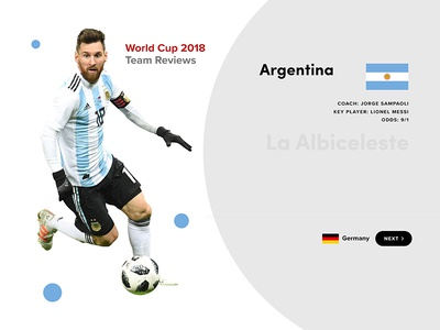 World Cup 2018 Team Review Shot