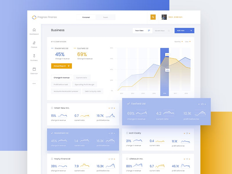 Finance business dribbble