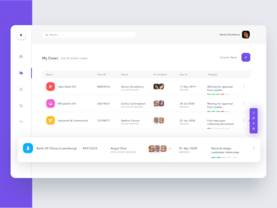 Dashboard of business cases