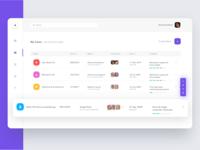 Dashboard of business cases simple list website web clean design objectivity dashboard ui design ux